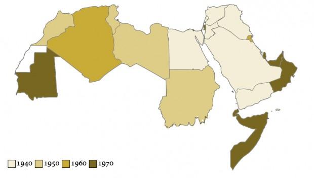 Países-membro da Liga Árabe, por década de adesão.